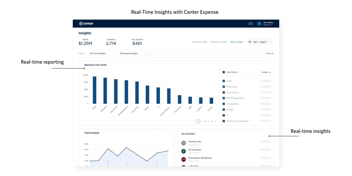 real time insights in Center Expense